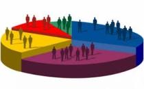 جمعیت و نرخ رشد